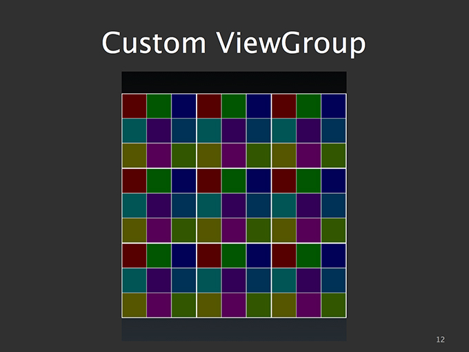 Custom ViewGroup Example